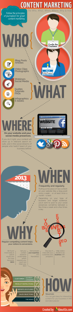 AboutUs_ContentMarketing_Infographic_v5.3